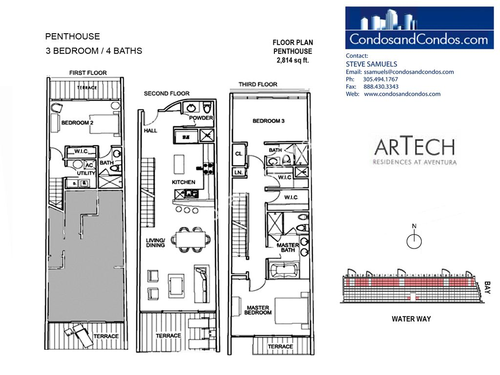 Artech - Unit #Penthouse with 2814 SF